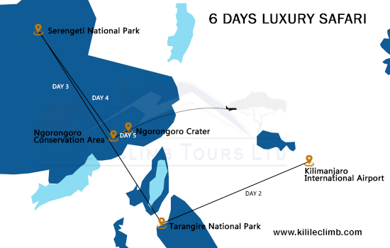 6 Days Luxury Safari