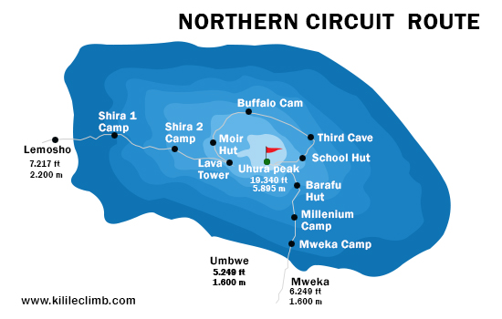 Northern Circuit Route Map